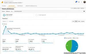 Marraskuu 2016: Yli 1000 sivulatausta